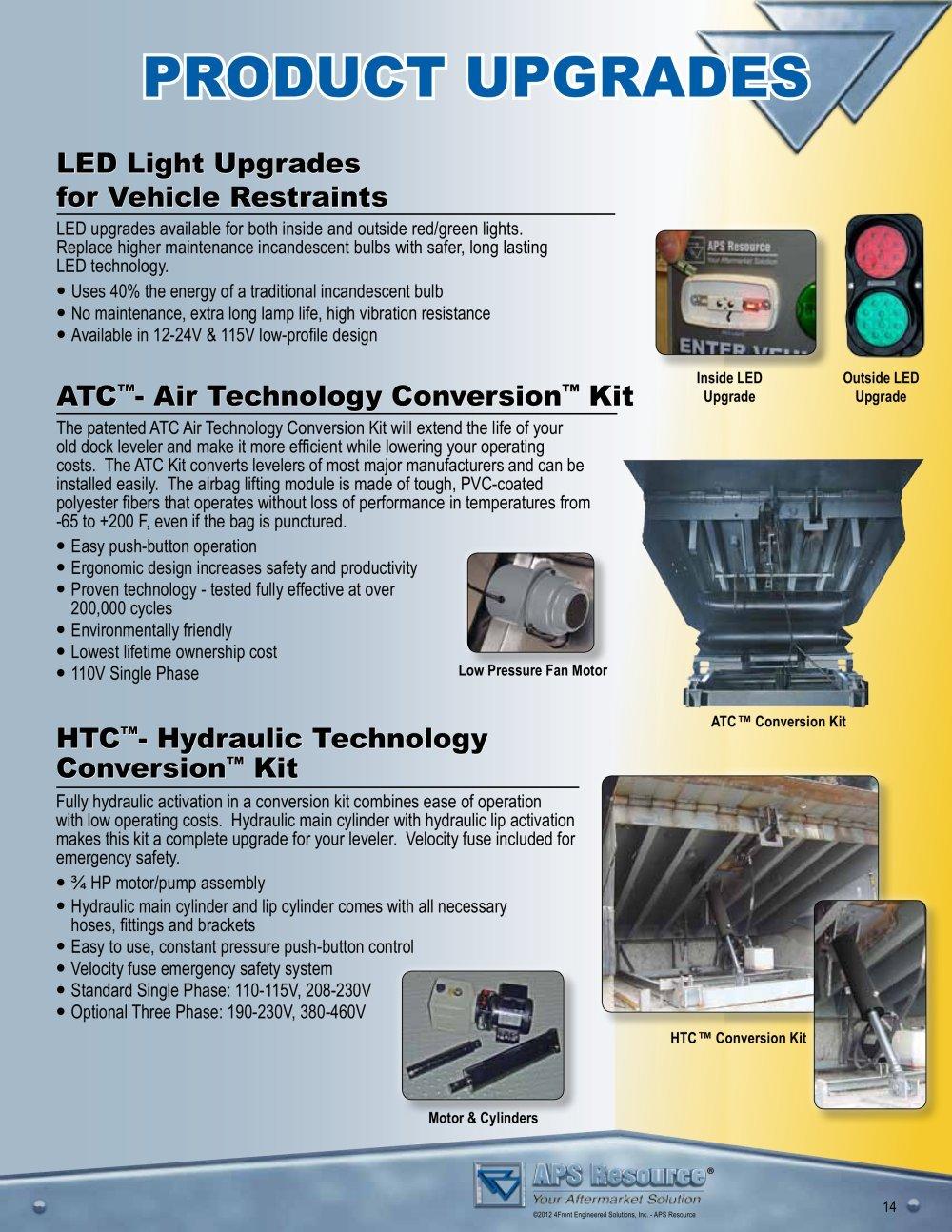 APS Hydraulic Conversion Kit